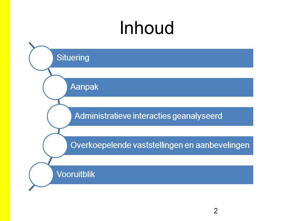 Inhoud Situering Aanpak Administratieve interacties geanalyseerd