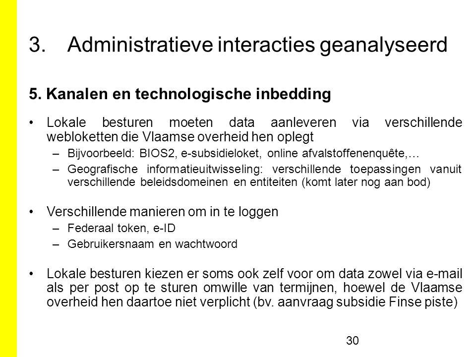 Administratieve interacties geanalyseerd