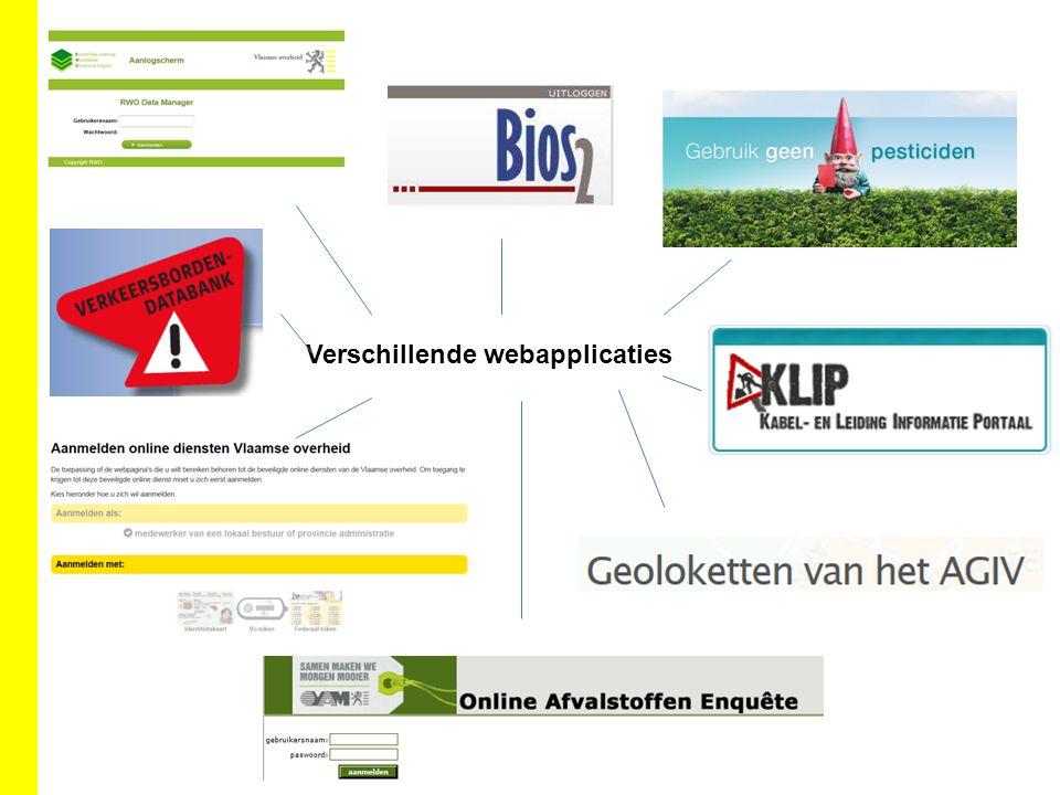 Verschillende webapplicaties