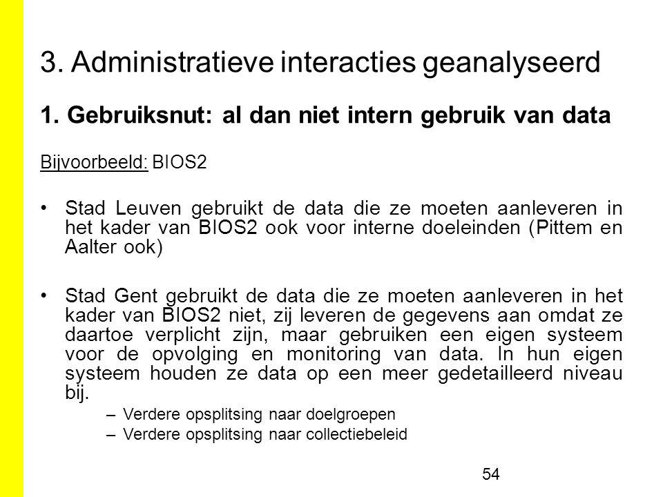 3. Administratieve interacties geanalyseerd