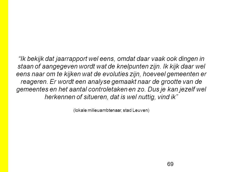 (lokale milieuambtenaar, stad Leuven)