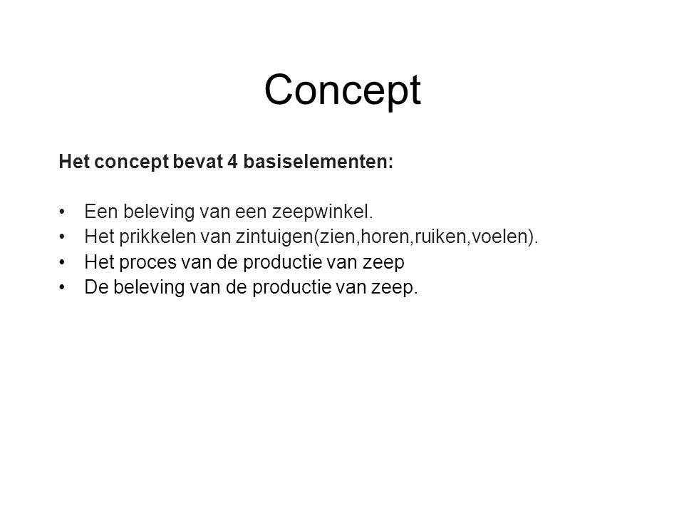 Concept Het concept bevat 4 basiselementen:
