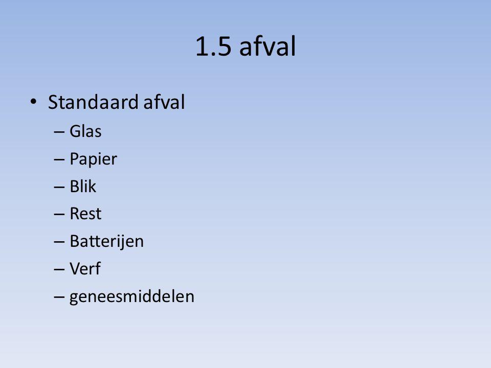 1.5 afval Standaard afval Glas Papier Blik Rest Batterijen Verf
