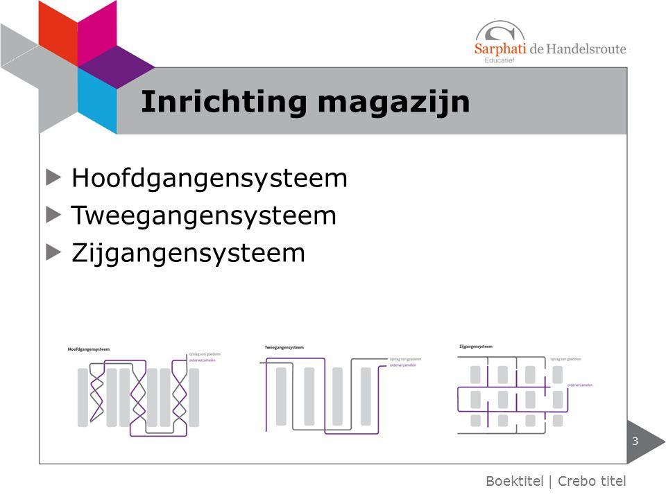 Inrichting magazijn Hoofdgangensysteem Tweegangensysteem
