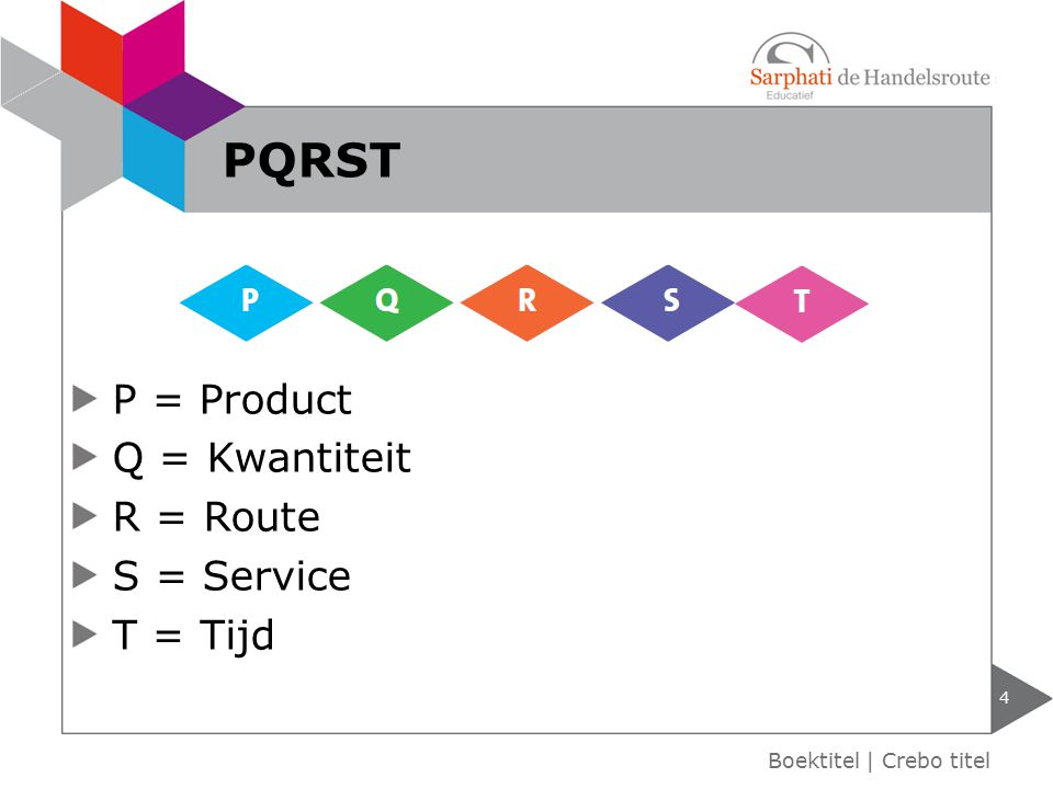 PQRST P = Product Q = Kwantiteit R = Route S = Service T = Tijd