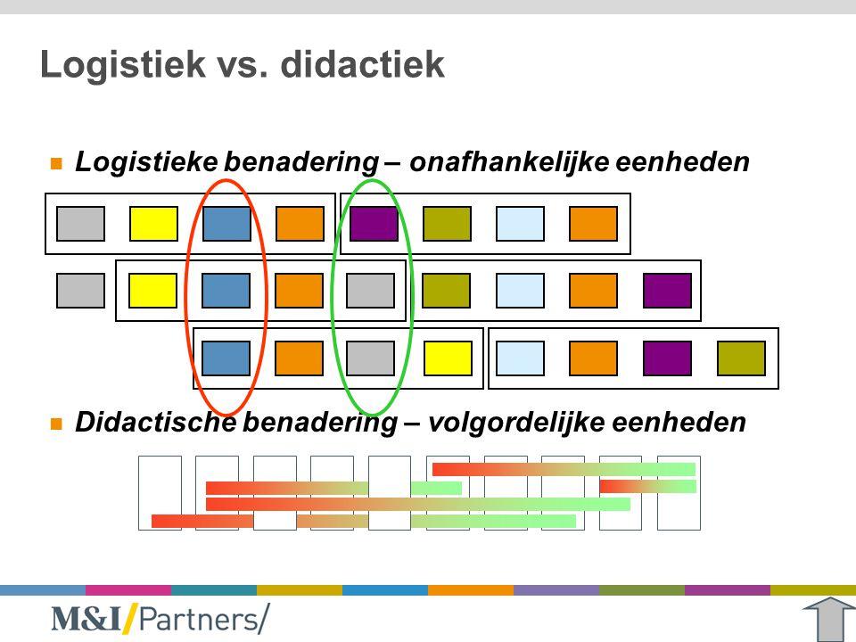 Logistiek vs. didactiek