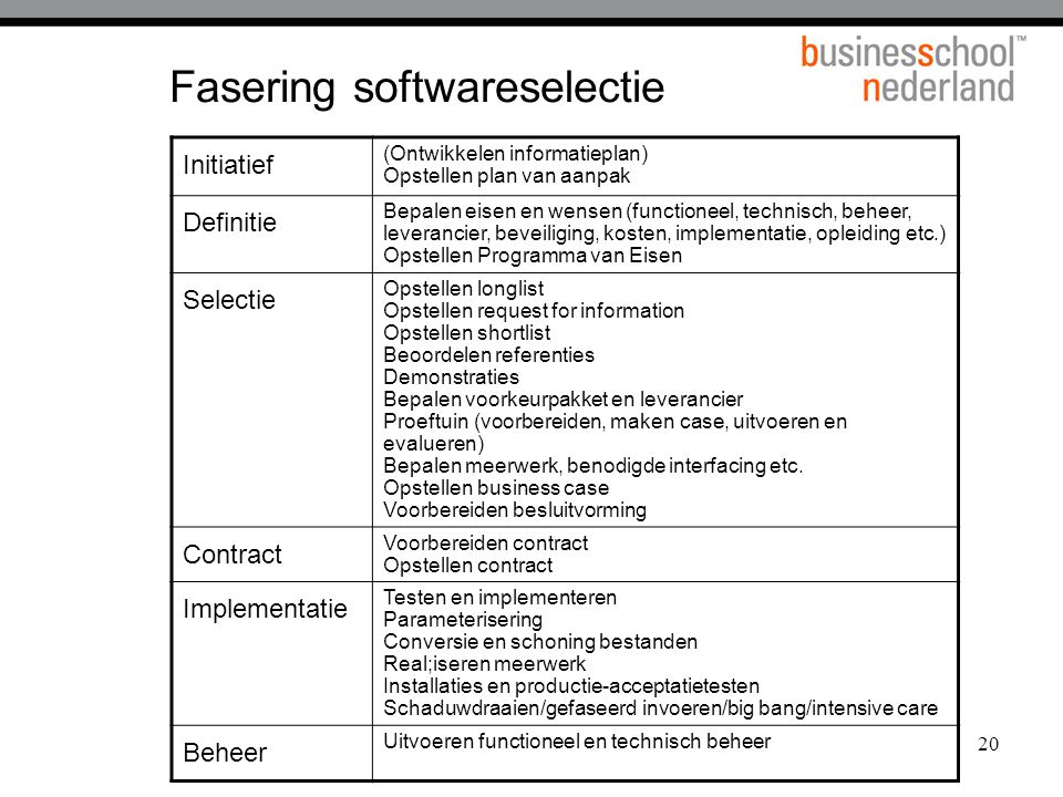 Fasering softwareselectie