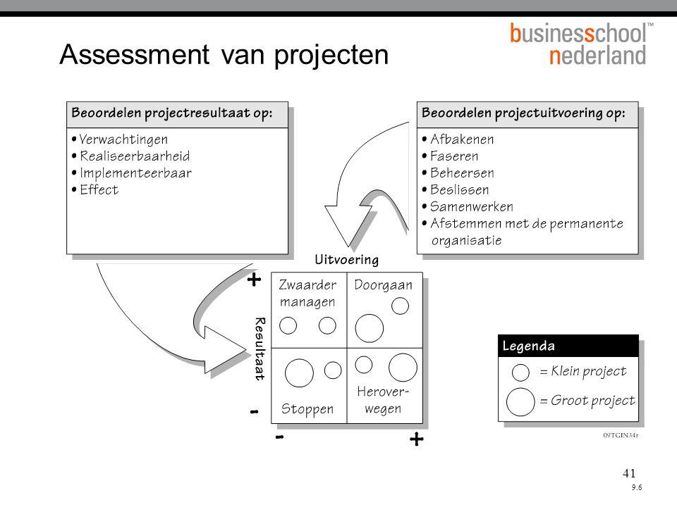 Assessment van projecten