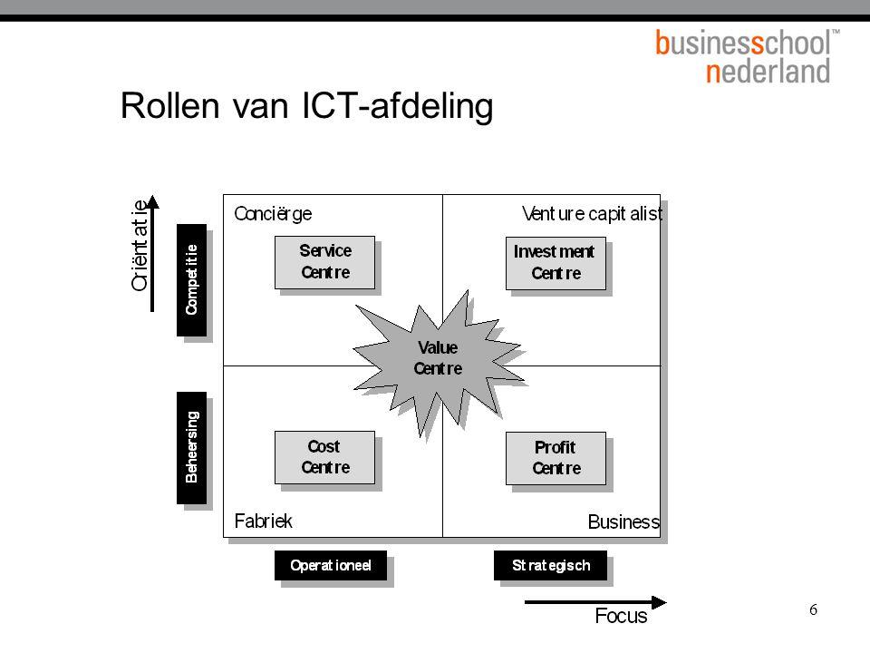 Rollen van ICT-afdeling
