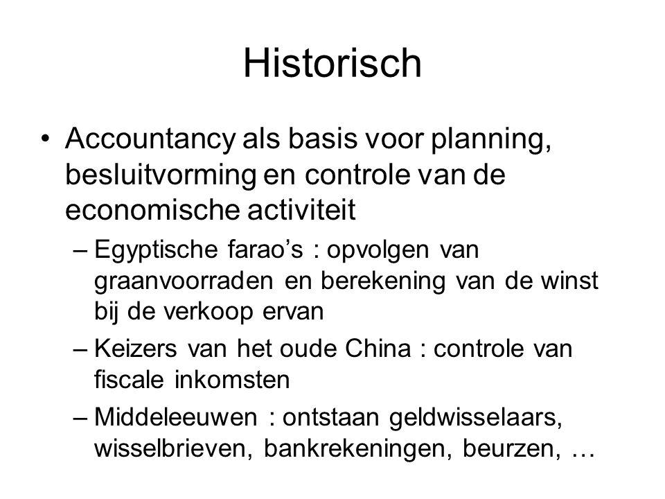 Historisch Accountancy als basis voor planning, besluitvorming en controle van de economische activiteit.