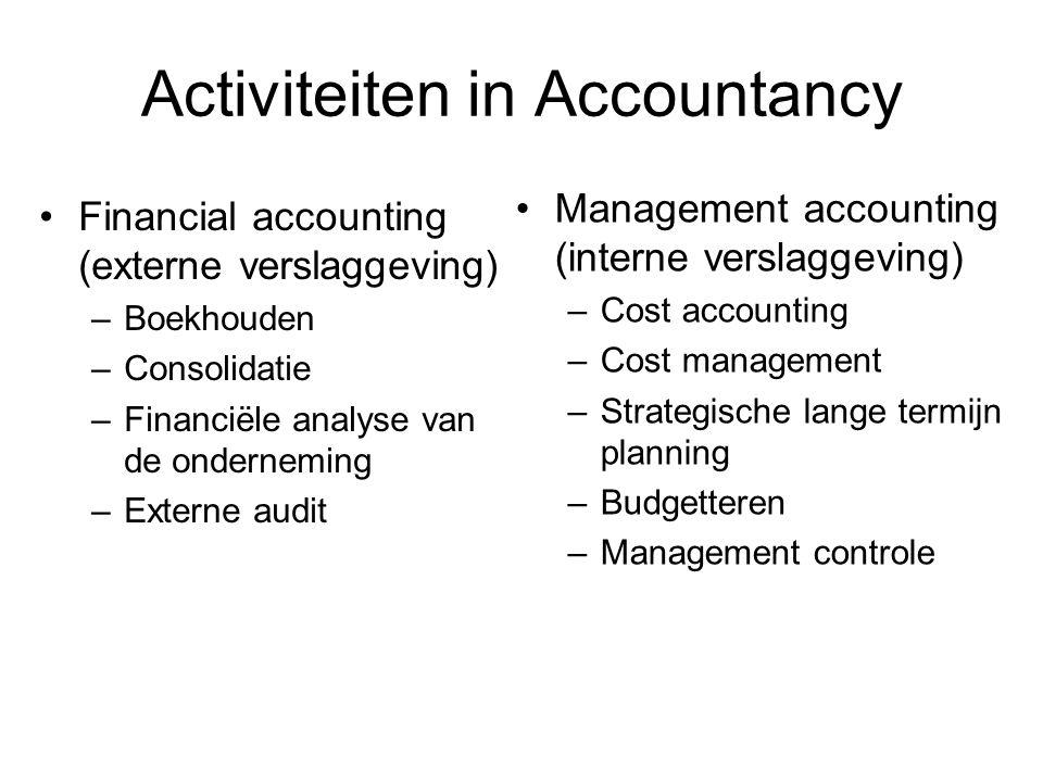 Activiteiten in Accountancy