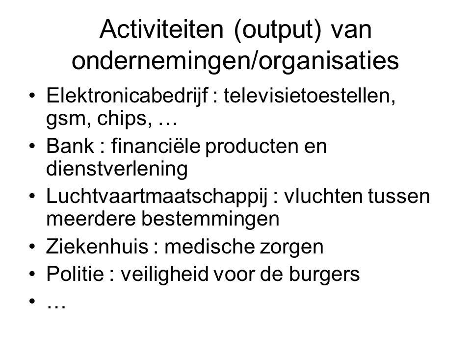 Activiteiten (output) van ondernemingen/organisaties