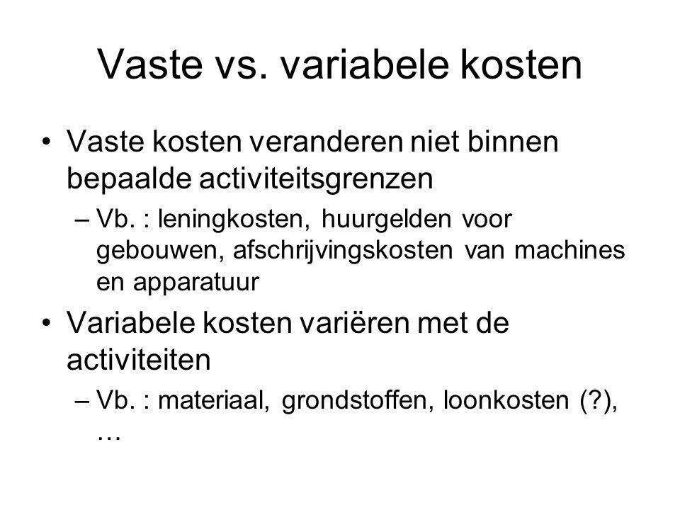 Vaste vs. variabele kosten