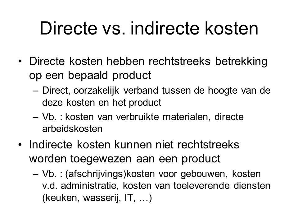 Directe vs. indirecte kosten