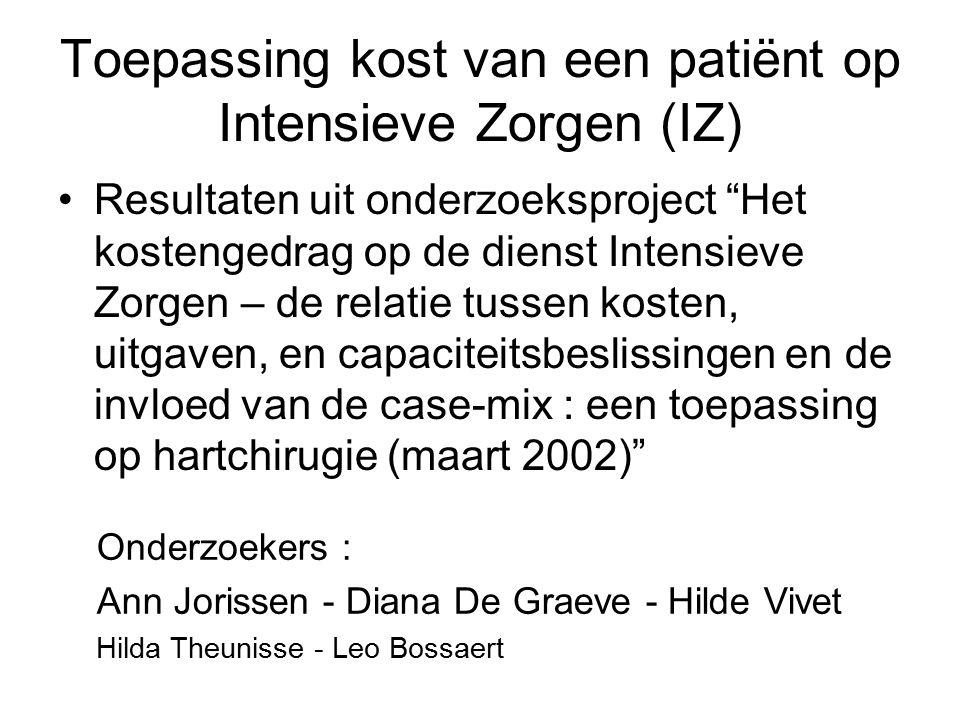 Toepassing kost van een patiënt op Intensieve Zorgen (IZ)