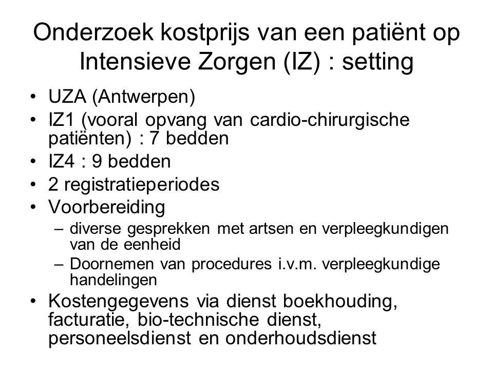 Onderzoek kostprijs van een patiënt op Intensieve Zorgen (IZ) : setting