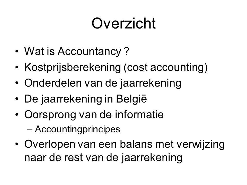 Overzicht Wat is Accountancy Kostprijsberekening (cost accounting)
