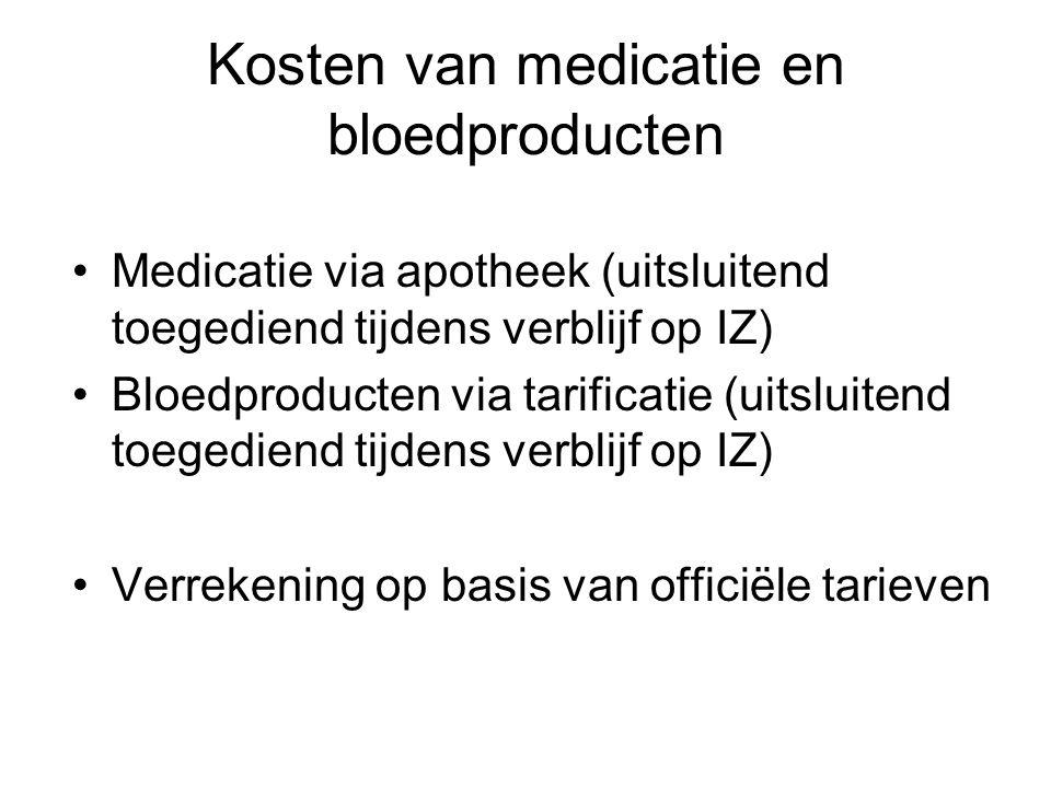 Kosten van medicatie en bloedproducten