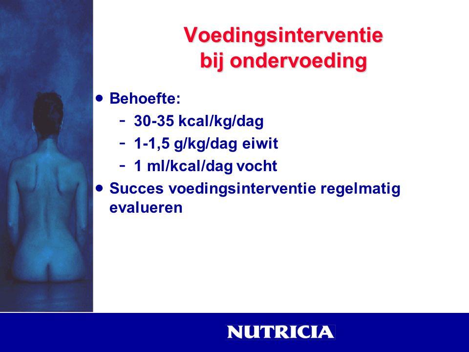 Voedingsinterventie bij ondervoeding