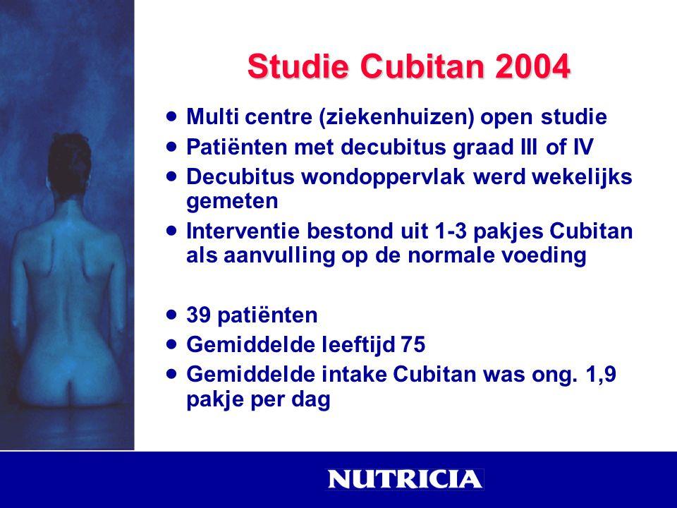 Studie Cubitan 2004 Multi centre (ziekenhuizen) open studie
