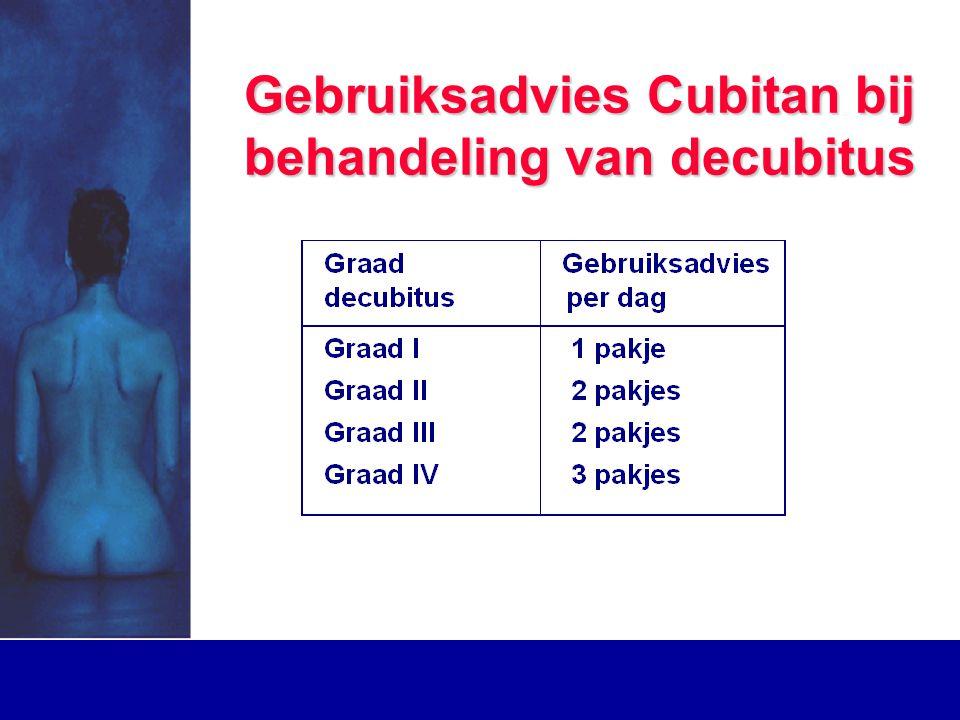 Gebruiksadvies Cubitan bij behandeling van decubitus