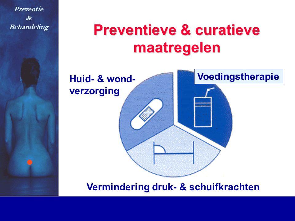 Preventieve & curatieve maatregelen