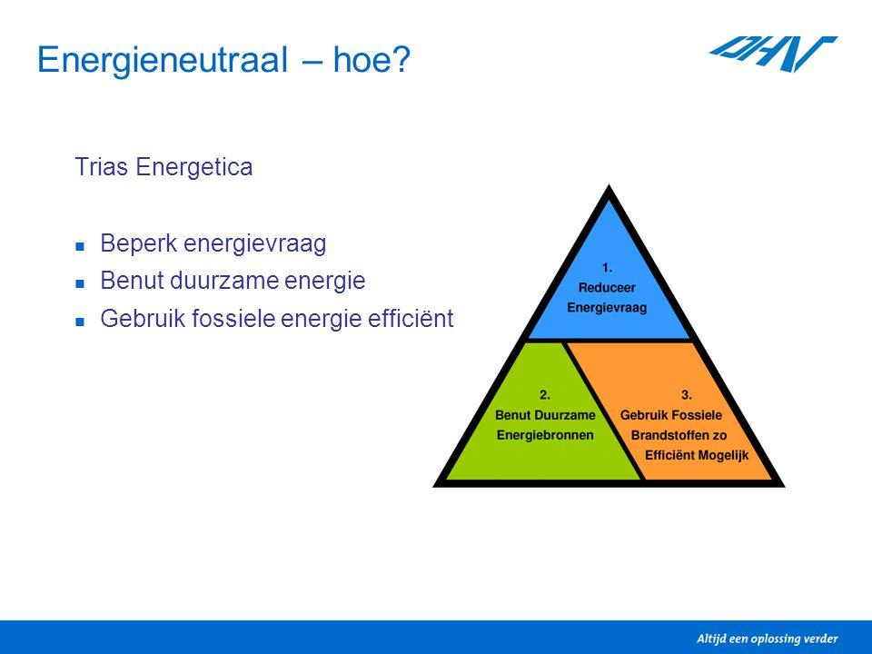 Energieneutraal – hoe Trias Energetica Beperk energievraag