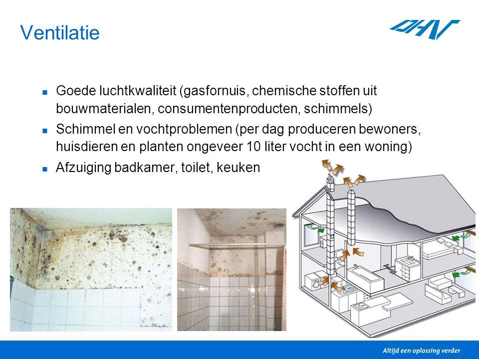 Ventilatie Goede luchtkwaliteit (gasfornuis, chemische stoffen uit bouwmaterialen, consumentenproducten, schimmels)