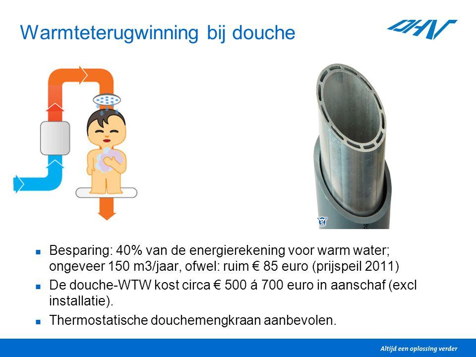 Warmteterugwinning bij douche