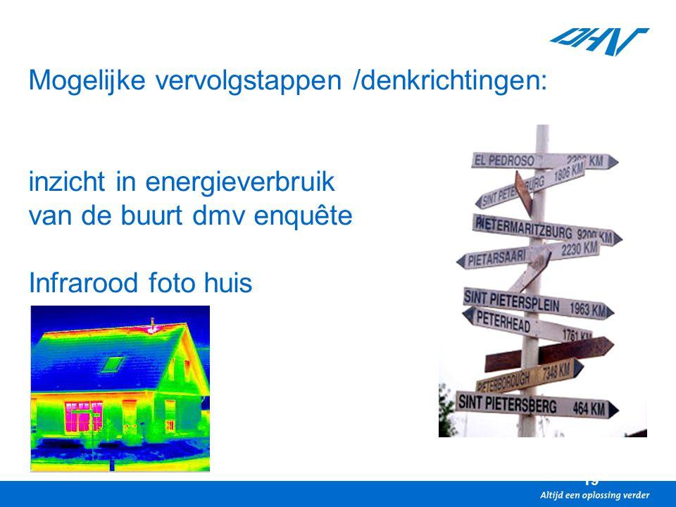 Mogelijke vervolgstappen /denkrichtingen: inzicht in energieverbruik van de buurt dmv enquête Infrarood foto huis