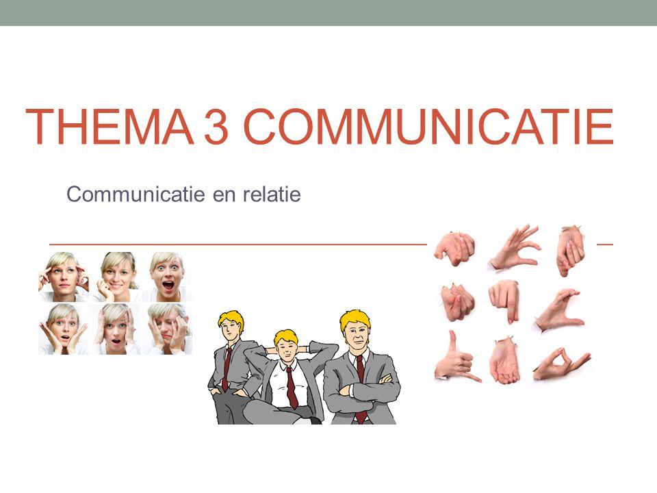 Communicatie en relatie