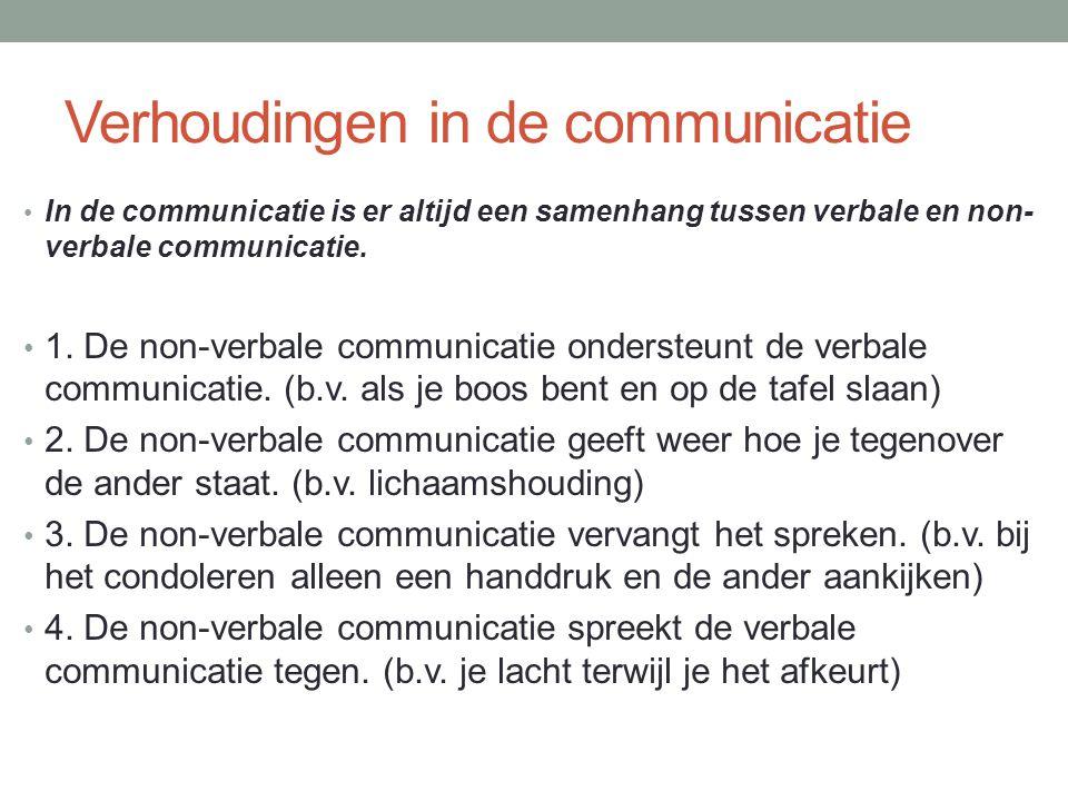 Verhoudingen in de communicatie