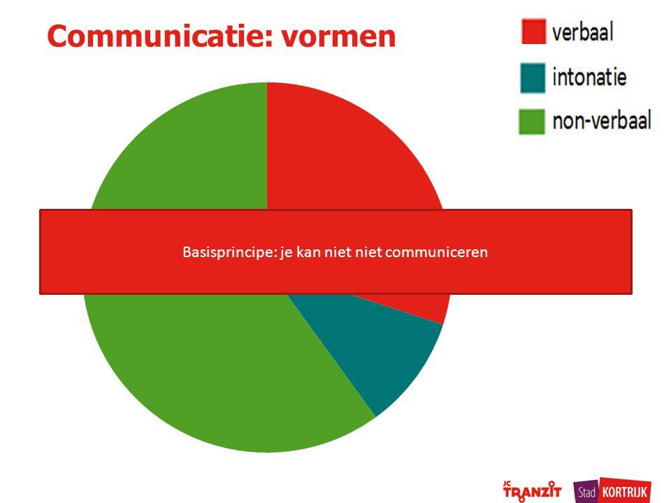 Basisprincipe: je kan niet niet communiceren