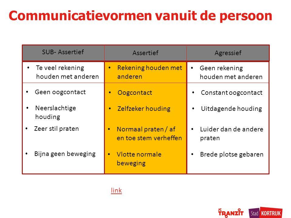 Communicatievormen vanuit de persoon