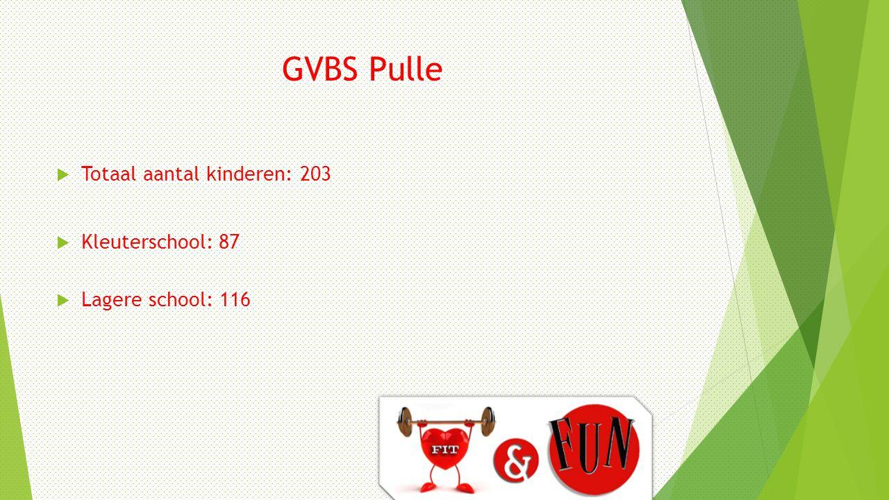 GVBS Pulle Totaal aantal kinderen: 203 Kleuterschool: 87