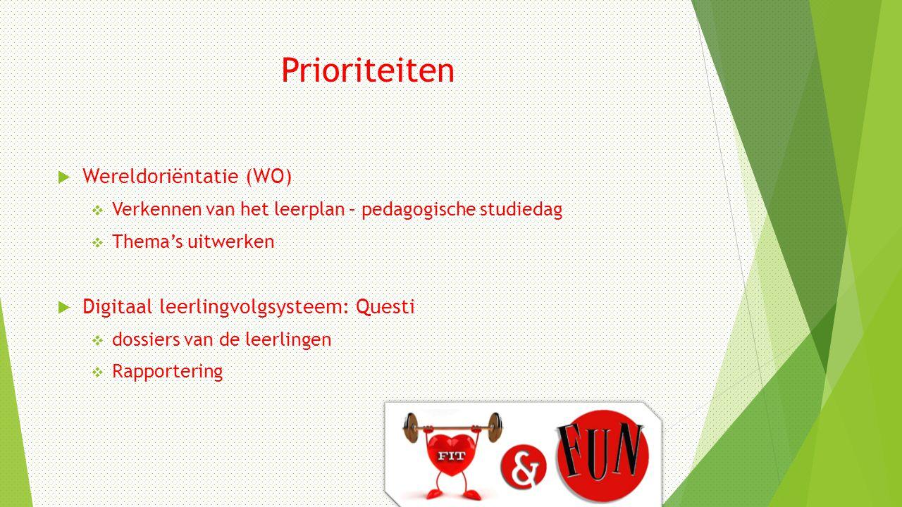 Prioriteiten Wereldoriëntatie (WO)