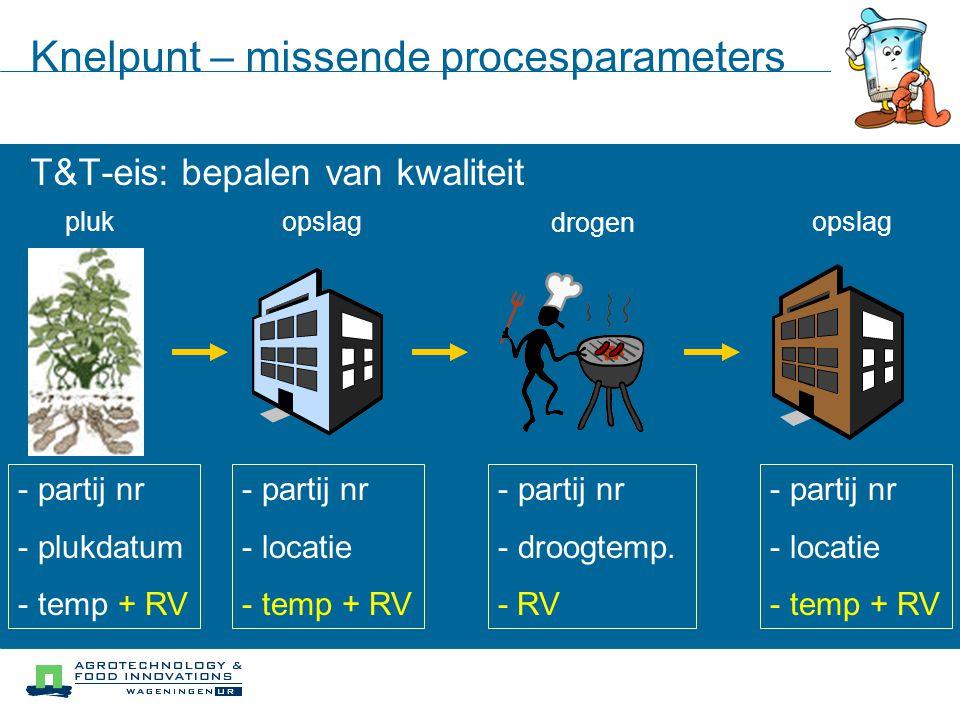 Knelpunt – missende procesparameters