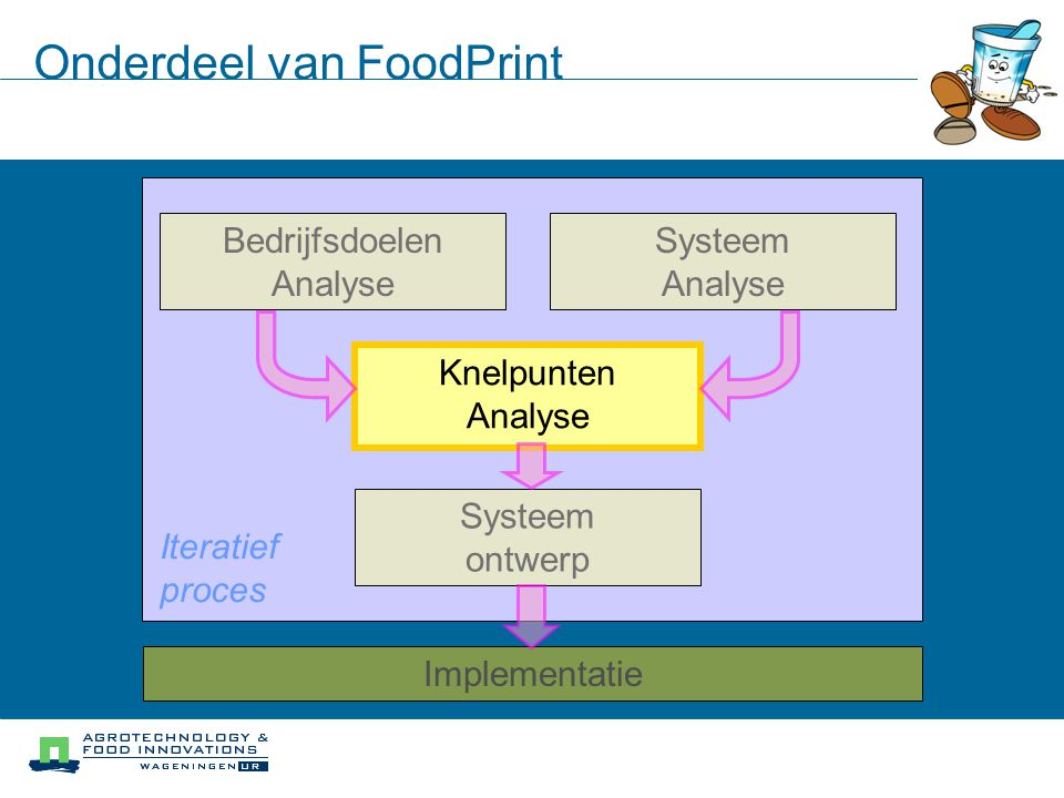 Onderdeel van FoodPrint