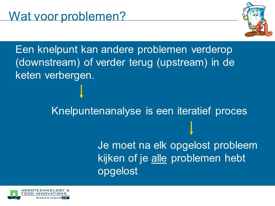 Wat voor problemen Een knelpunt kan andere problemen verderop (downstream) of verder terug (upstream) in de keten verbergen.