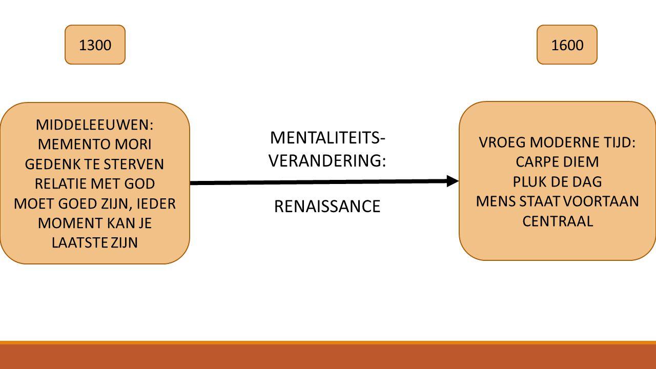 MENTALITEITS-VERANDERING: