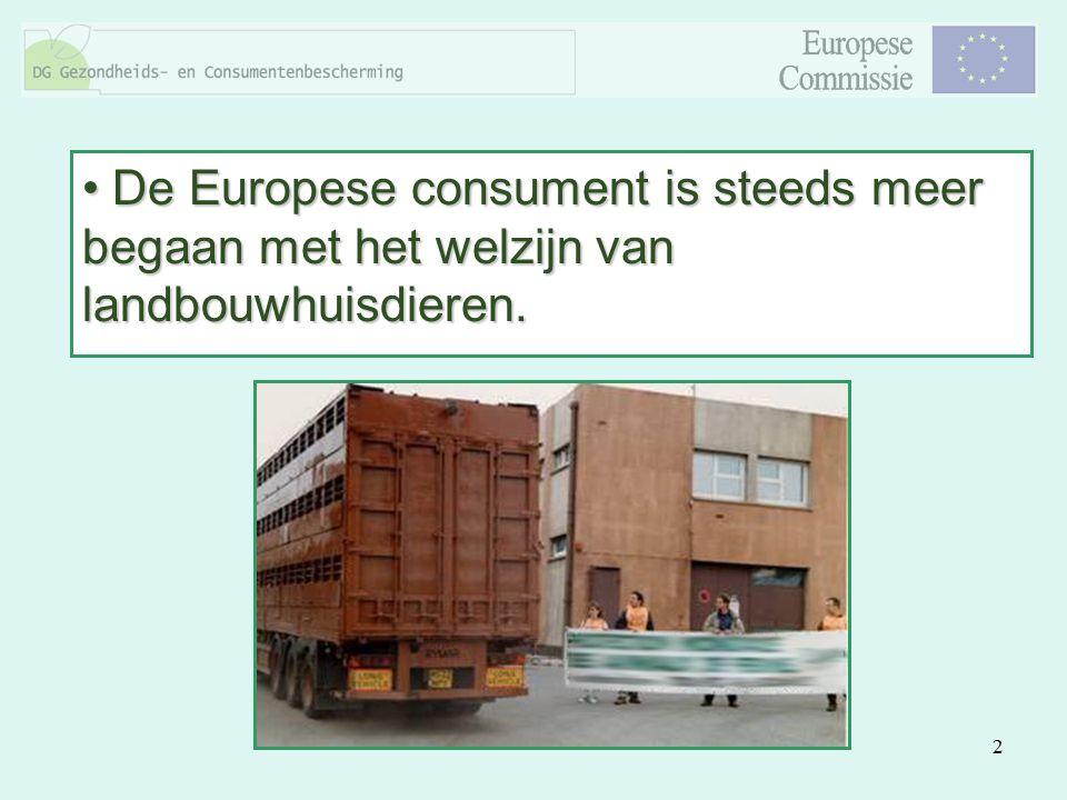 De Europese consument is steeds meer begaan met het welzijn van landbouwhuisdieren.