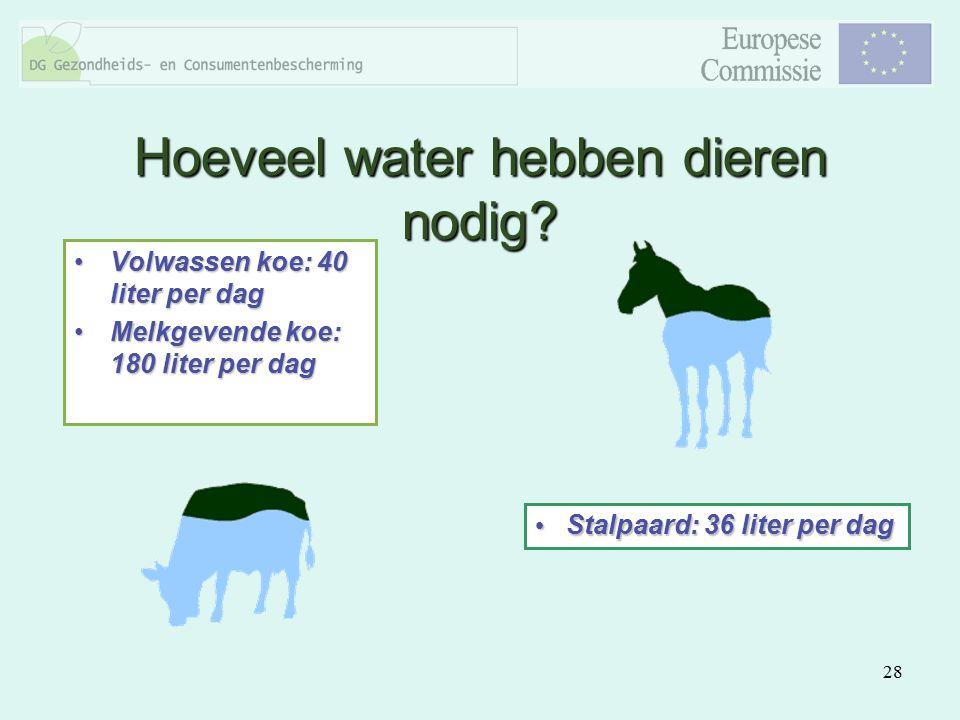 Hoeveel water hebben dieren nodig