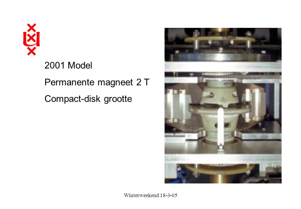 2001 Model Permanente magneet 2 T Compact-disk grootte