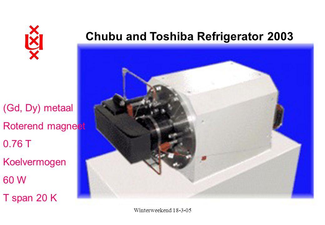 Chubu and Toshiba Refrigerator 2003