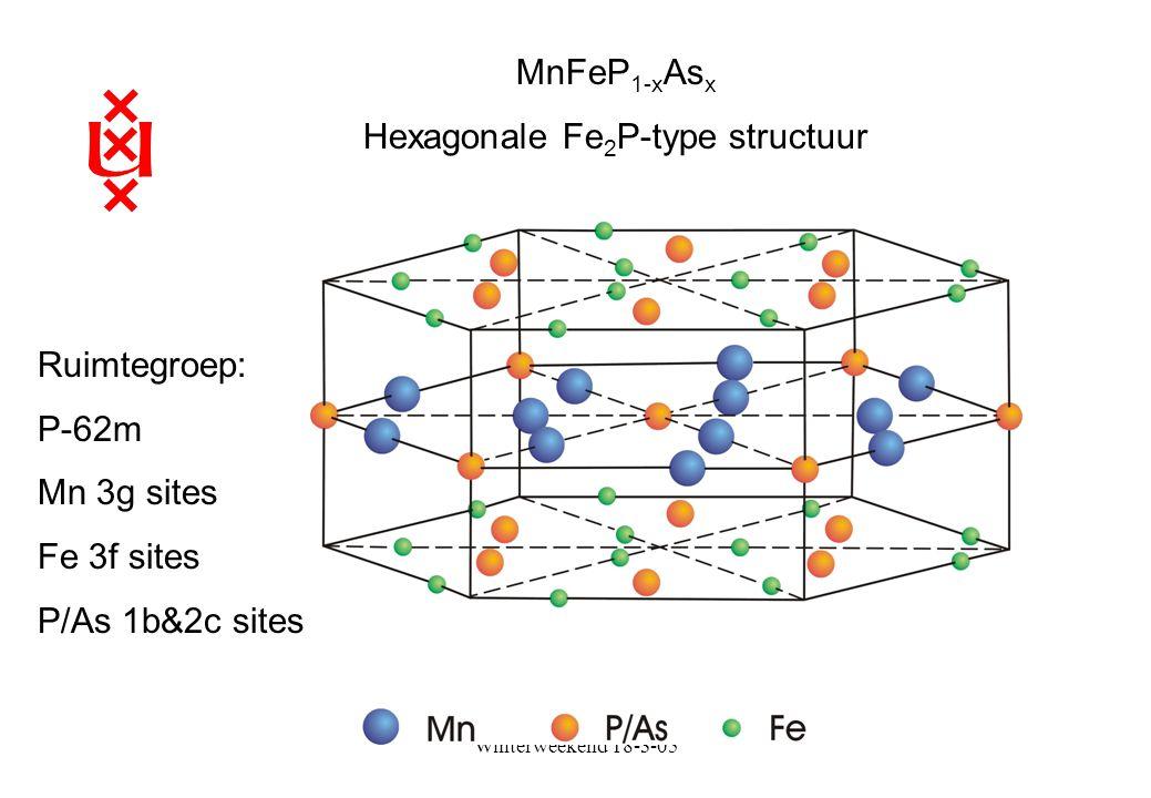 Hexagonale Fe2P-type structuur