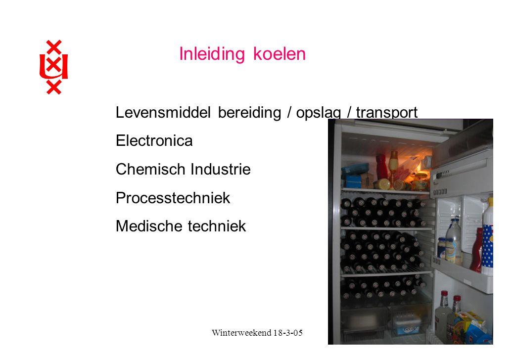 Inleiding koelen Levensmiddel bereiding / opslag / transport
