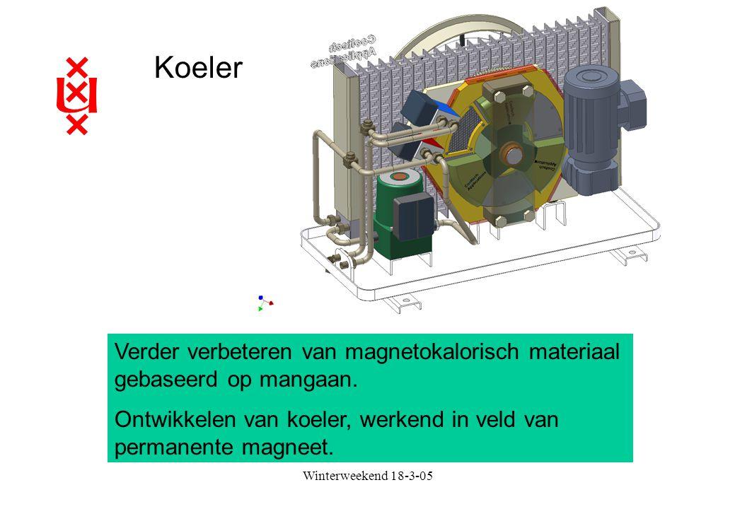Koeler Verder verbeteren van magnetokalorisch materiaal gebaseerd op mangaan. Ontwikkelen van koeler, werkend in veld van permanente magneet.