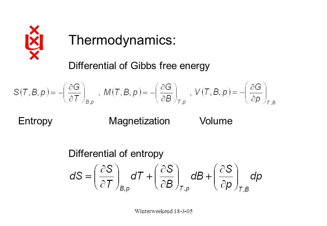 Thermodynamics: Differential of Gibbs free energy