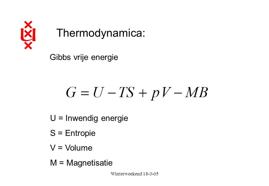Thermodynamica: Gibbs vrije energie U = Inwendig energie S = Entropie
