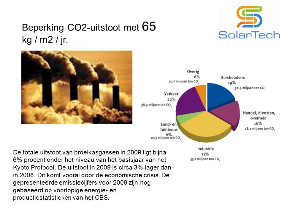 Beperking CO2-uitstoot met 65 kg / m2 / jr.